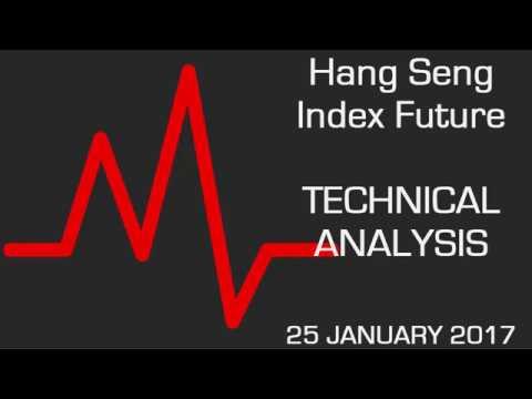 Hang Seng Index Future: Key resistance at 23100