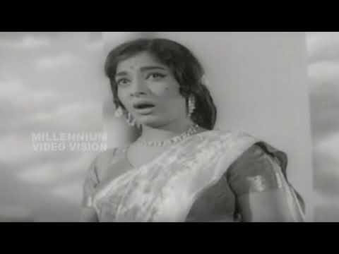 Viplavakarikal       Malayalam Non Stop Movie Song     Viplavakarikal     K J Yesudas, Kamukara,