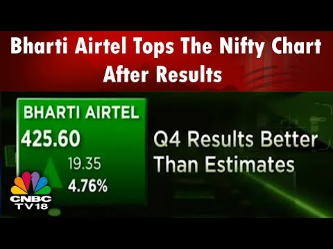 Bharti Airtel Tops The Nifty Chart After Results | Chartbusters | CNBC TV18