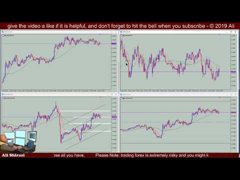 Live Forex Trading, Scalping The News: US Federal Funds Rate and FOMC Statement / Conference