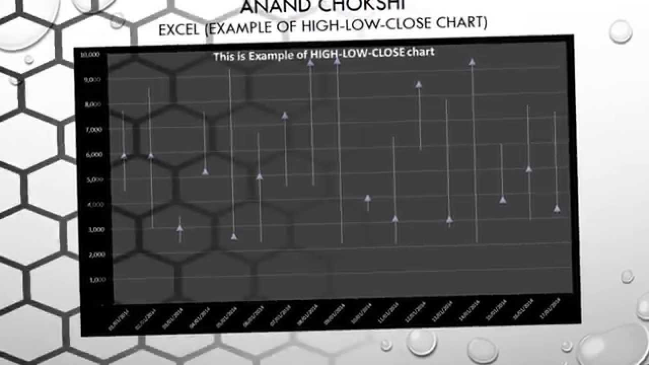 Microsoft excel high low stock charts youtube microsoft excel high low stock charts ccuart Gallery