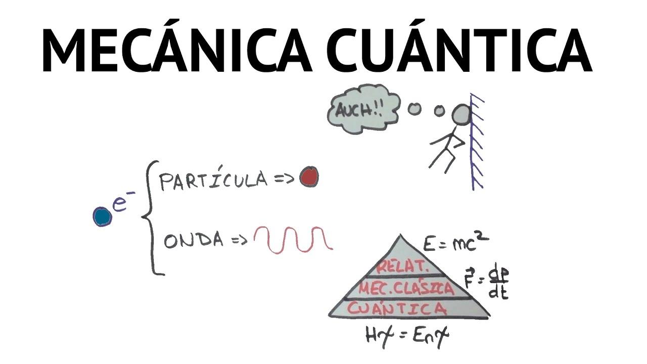 Resultado de imagen para mecanica cuantica