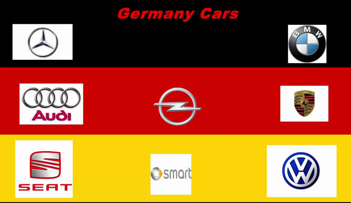 Cars Logos And Country Of Origin Youtube