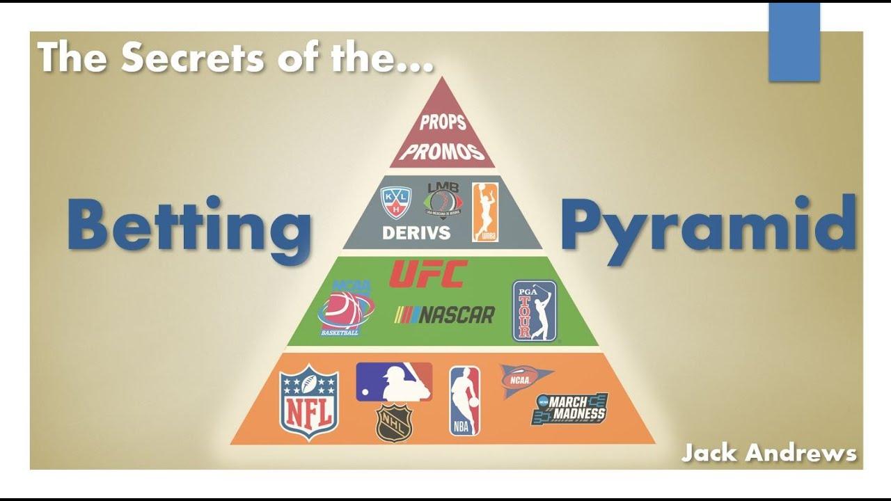 pyramid sports betting