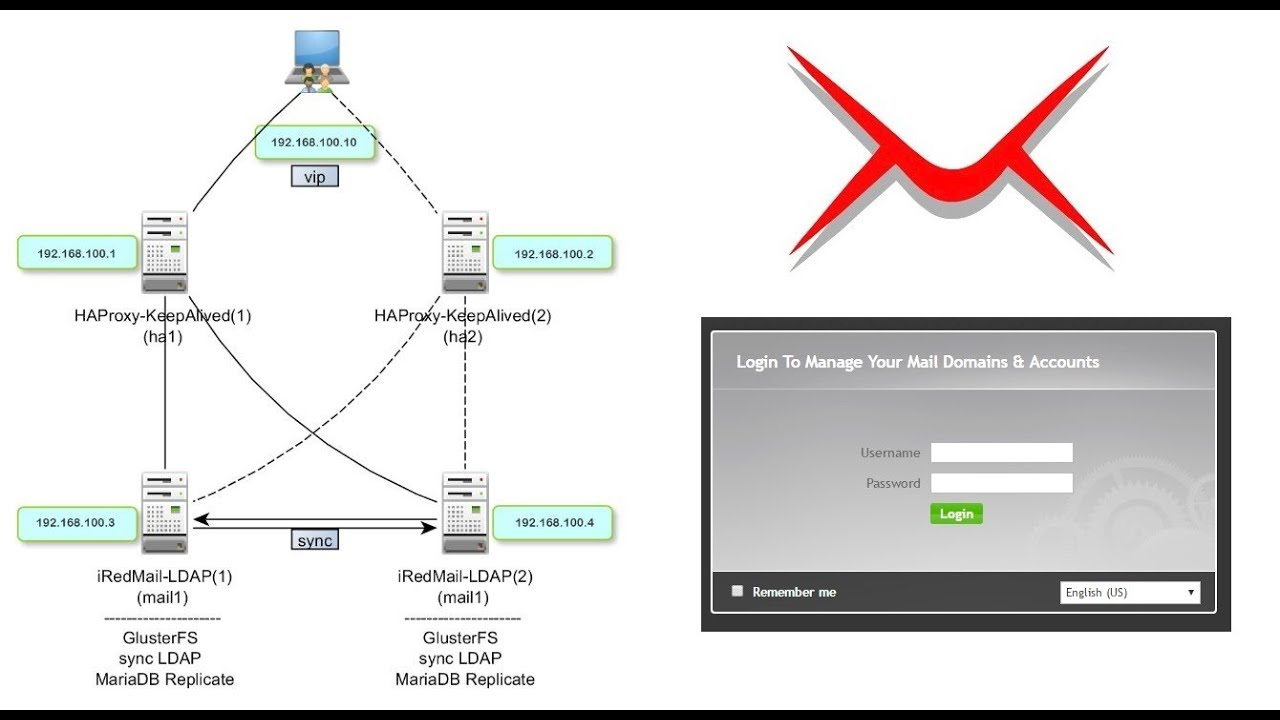 Build an iRedMail fail-over Cluster with KeepAlived, HAProxy, GlusterFS,  OpenLDAP, Mariadb