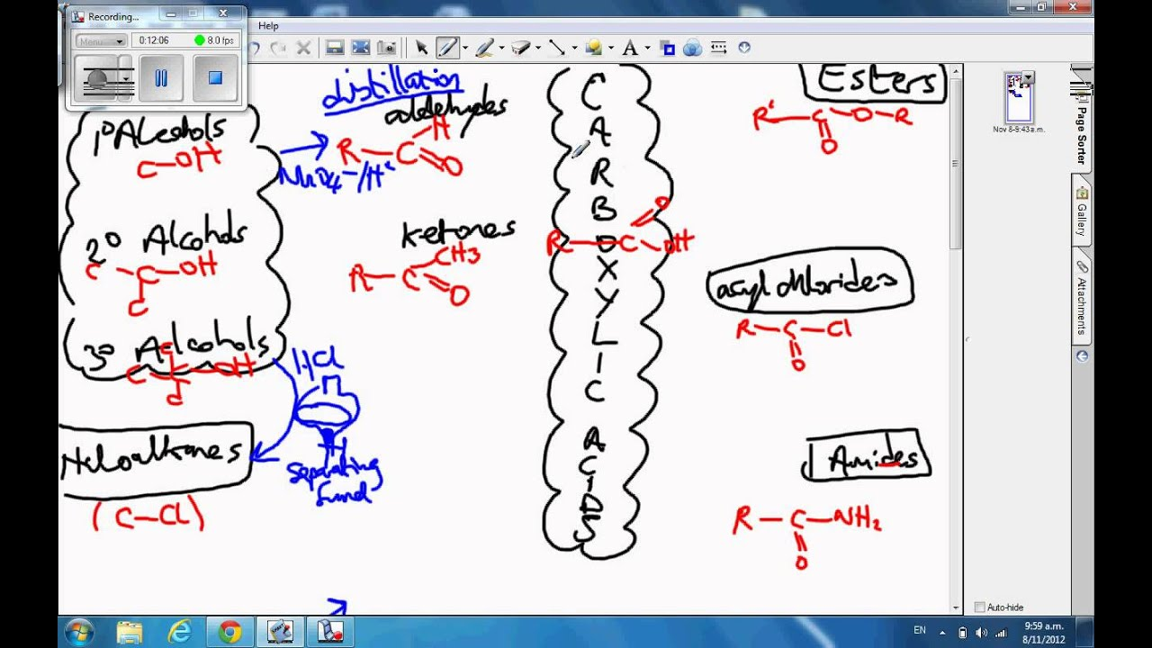 Level 1 acids and bases lessons tes teach level 3 organic chemistry urtaz Image collections