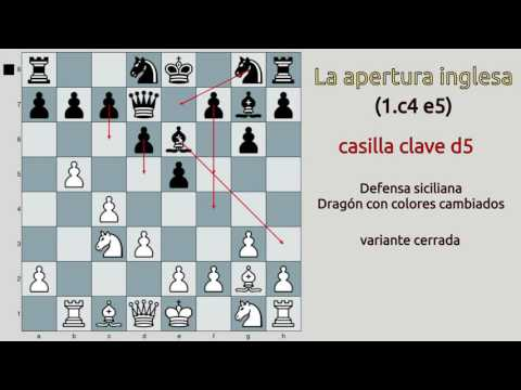 La apertura más fuerte del mundo (Apertura inglesa 1.c4 e5)