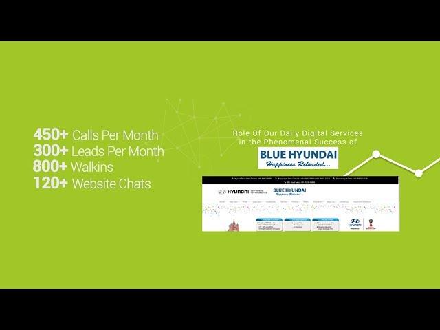 Blue Hyundai Auto Car Dealer Digital Marketing Case Study
