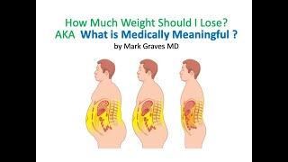 What is Medically Meaningful Weight Loss