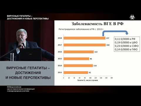 Прогресс в изучении и профилактике вирусных гепатитов. Михайлов М.И.