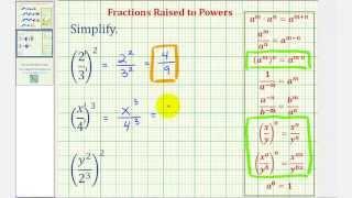 Ex: Raising Fractions t๐ Powers