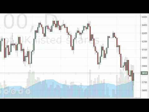 FTSE 100 Technical Analysis for January 22 2016 by FXEmpire.com