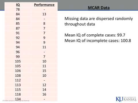 Online Lecture #18.1: Missing Data And Multiple Imputation