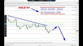 GOLD and Silver Daily Analysis for September 29, 2021 by nina Fx