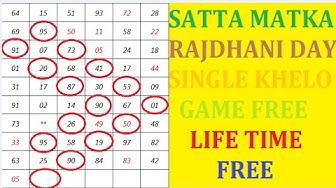 SATTA MATKA 31-03-2020 RAJDHANI DAY OPEN TO CLOSE JODI K SATH KHELO सत्त मटका राजधनी दिन