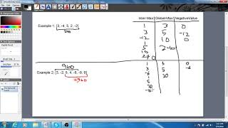 Sort List Solution -- Leetcode Question 148 Solution With