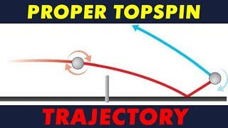 Что такое правильная траектория топспина в настольном теннисе