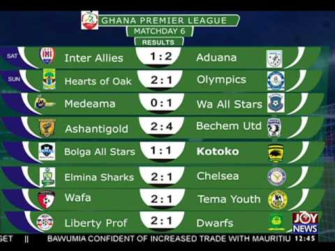 Match Day 6 Results - Sports Today on Joy News (13-3-17)