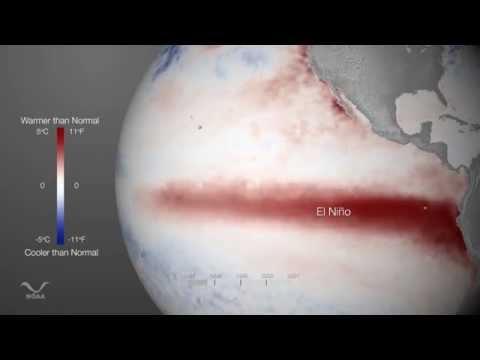 Classic ENSO temperature patterns
