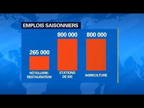 La demande d'emplois saisonniers augmente à l'approche de Noël