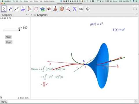 Volume of revolution of the area bounded between two curves