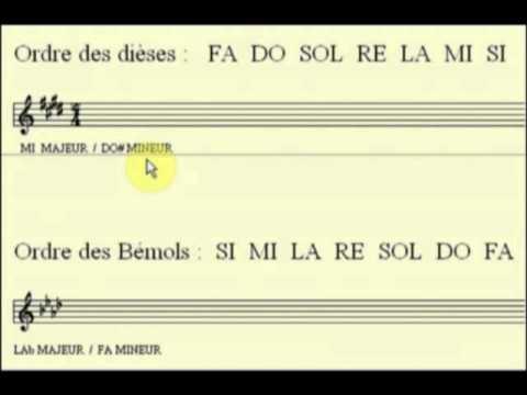 Cours gratuit de théorie musicale : la tonalité