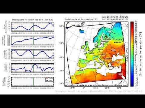 TerrSysMP monitoring run 2018-05-03 - 2m terrestrial air temperature - Europe (72h)