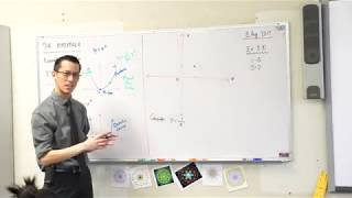 The Hyperbola (2 of 2: Understanding the graph & its behaviour)