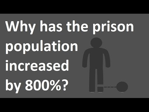Why Has the Federal Prison Population Increased 800 Percent?