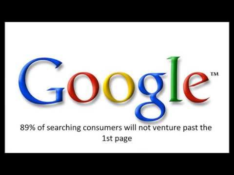 SEO Coral Springs Fl - Coral Springs SEO Firm - SEO Services Coral Springs