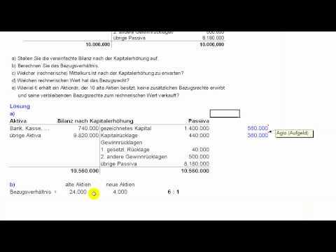 Kapitalerhöhung durch Ausgabe neuer Aktien - Bezugsrecht - Bezugsverhältnis - Aktienemission
