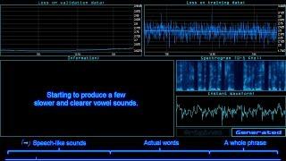 Neural Network Tries to Generate English Speech (RNN/LSTM)