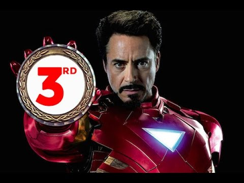Captain America: Civil War - Power Ranking Every Character
