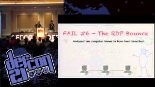 Defcon 21 - Forensic Fails - Shift + Delete Won