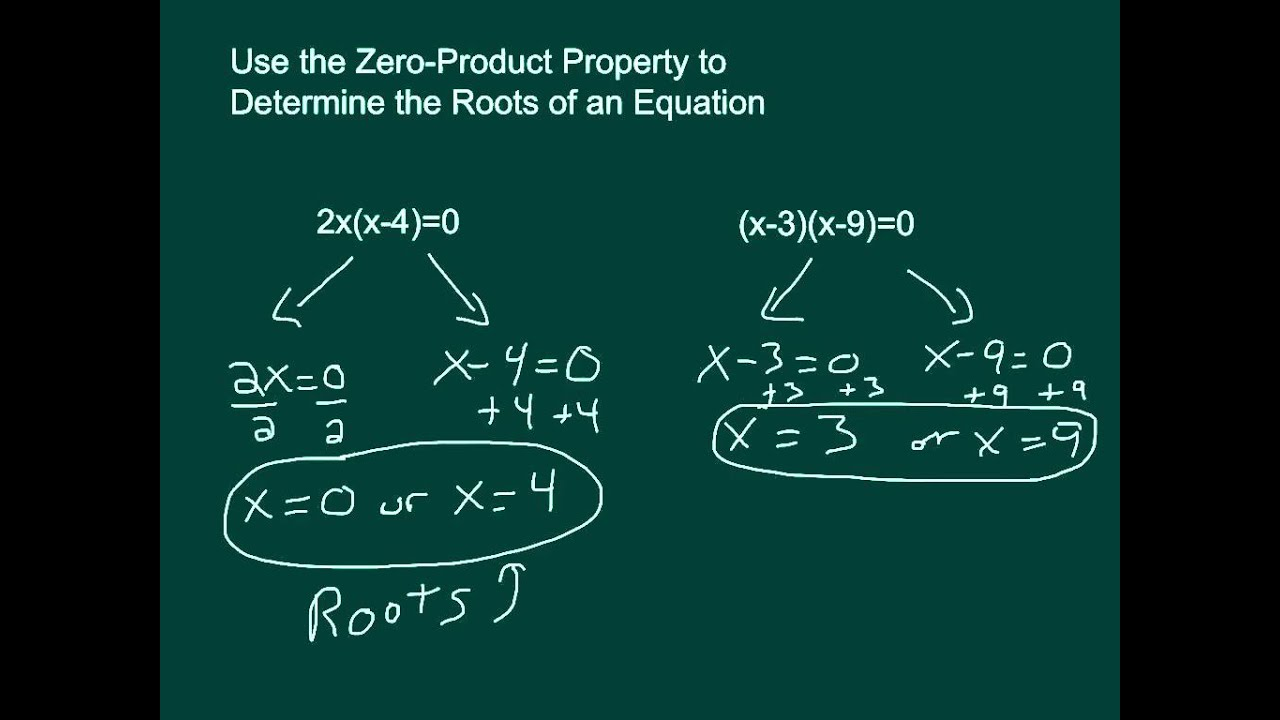 Calgebra (A1): 7.4 - Solving Polynomial Equations in Factored Form ...