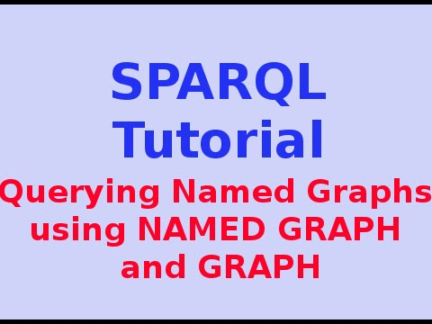 Simple SPARQL Tutorial 28/29: Querying Named Graphs - using NAMED GRAPH and GRAPH