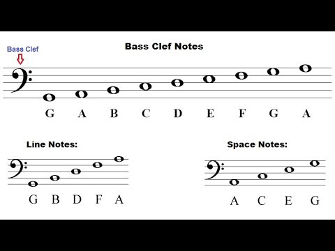 Music Notes Bass Clef Acronym