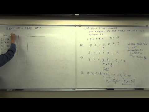 Statistics Lecture 3.2: Finding the Center of a Data Set.  Mean, Median, Mode