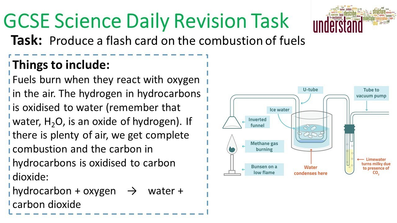 GCSE Science Daily Revision Task 220 - YouTube