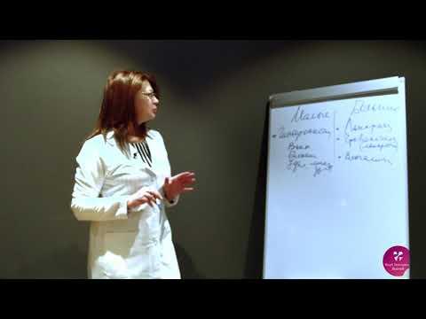 Оперативное лечение в гинекологии. Оперирующий гинеколог. Ольга Орлова. Москва
