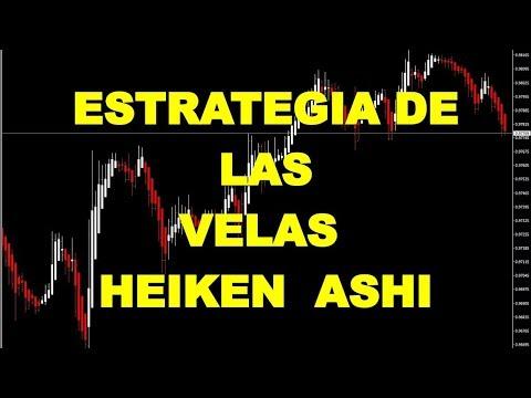 mejor-estrategia-velas-heiken-ashi