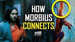 How Morbius Connects To Spider-Man And The MCU + Everything We Know, Release Date, Plot & Cast