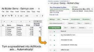 Google Reklamları İle Mükemmel Bir Reklam Oluşturmak İçin Nasıl Adım Öğretici Adım |