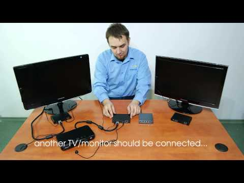 How To Use HDMI To IP Converter