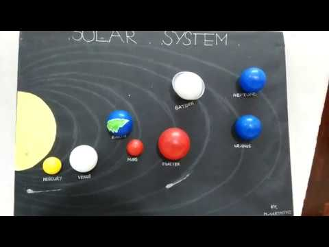 Craft Model Of Solar System