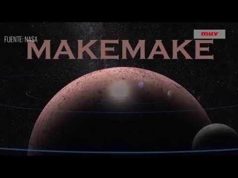 Planetas enanos: Makemake