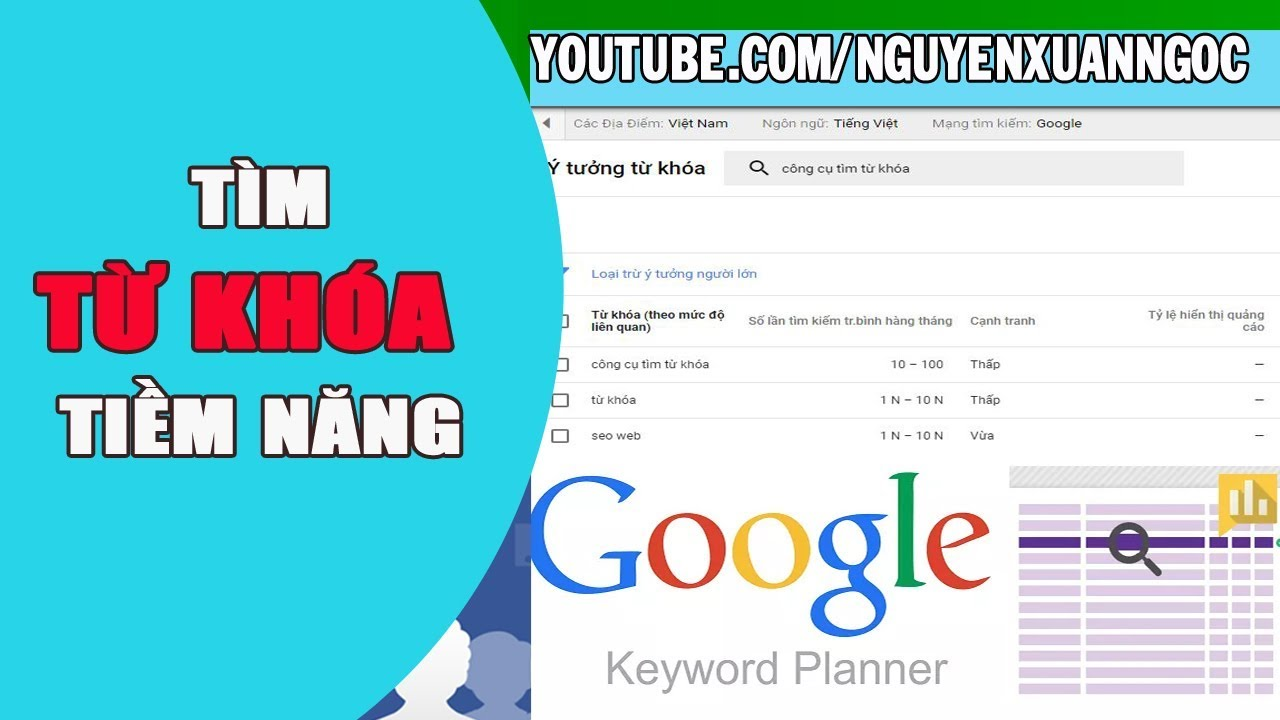 Cách nhanh nhất để tìm từ khóa ngách với google keyword planner