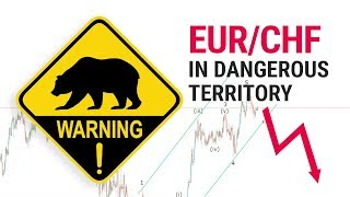 EUR/CHF Prone to Bear Attacks | Forex