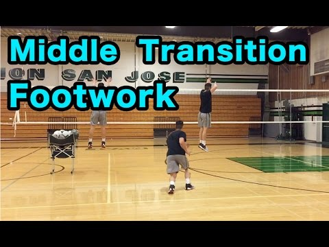 Middle Transition Footwork - Volleyball Tutorial - YouTube
