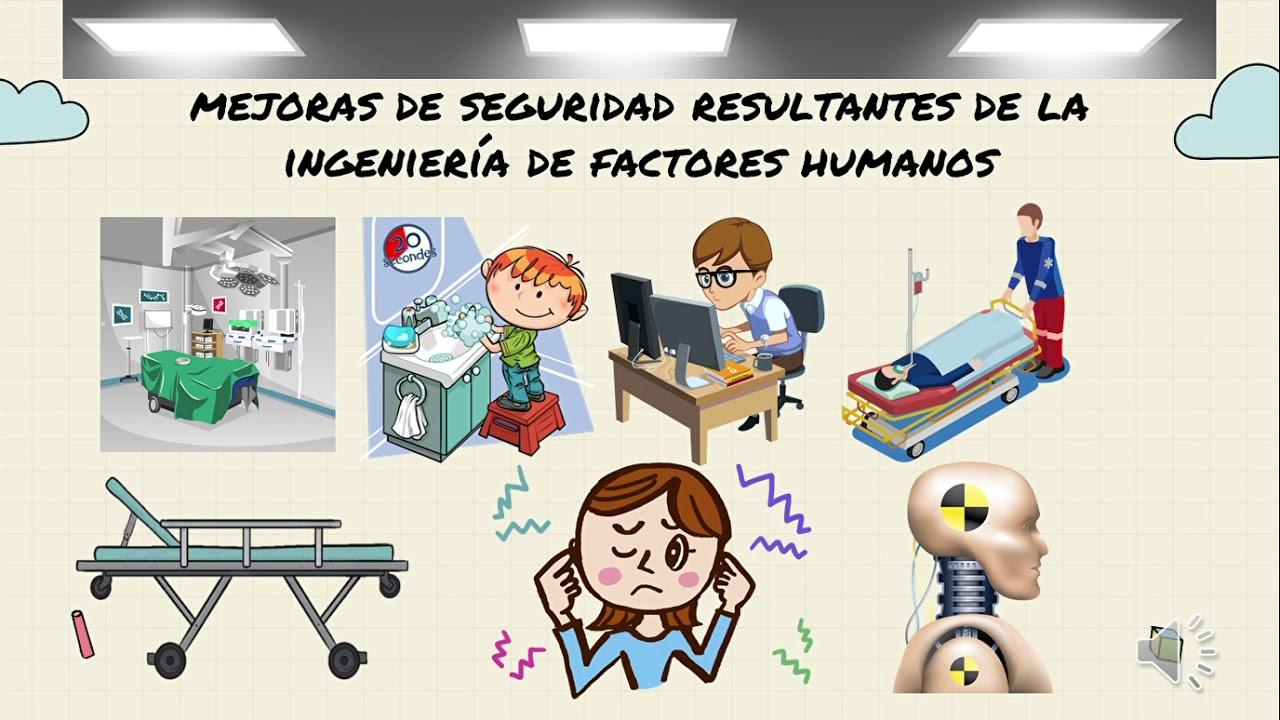 Influencia de los factores humanos que impactan el desempeño humano y el desempeño del sistema.